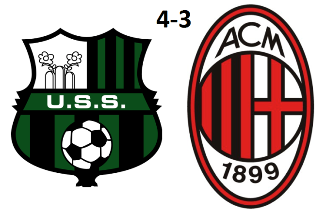 Sassuolo-Milan 4-3: le pagelle semiserie dei rossoneri