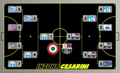 playofffutsal3