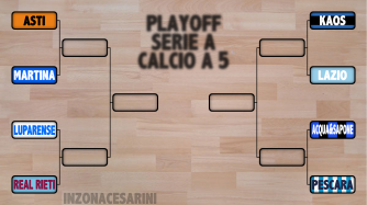 playoffseriea1