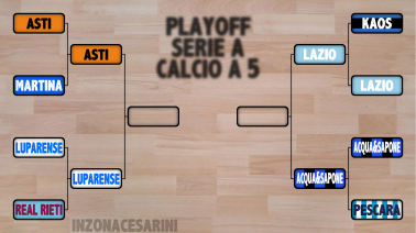playoffseriea2