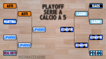 playoffseriea4