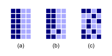 "Immagine: ""Order and disorder"" di Aushulz - Opera propria. Con licenza CC BY-SA 3.0 tramite Wikimedia Commons - http://commons.wikimedia.org/wiki/File:Order_and_disorder.svg#mediaviewer/File:Order_and_disorder.svg"
