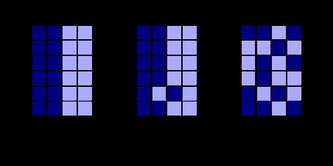 """Immagine: """"Order and disorder"""" di Aushulz - Opera propria. Con licenza CC BY-SA 3.0 tramite Wikimedia Commons - http://commons.wikimedia.org/wiki/File:Order_and_disorder.svg#mediaviewer/File:Order_and_disorder.svg"""