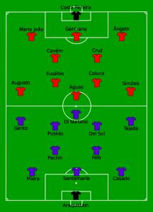 Benfica-Real_Madrid_1962-05-02.svg